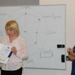 Dla uczestników warsztatów przyotowano certyfikaty potwierdzające zdobyte umiejętności