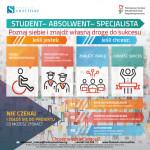 Projekt dla studentów niepełnosprawnych